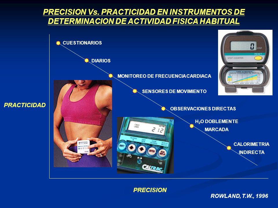 Cuestionarios Diarios IPAQ Cuestionario internacional de actividad física.