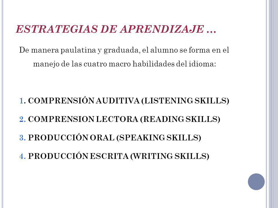 ESTRATEGIAS DE APRENDIZAJE … De manera paulatina y graduada, el alumno se forma en el manejo de las cuatro macro habilidades del idioma: 1. COMPRENSIÓ