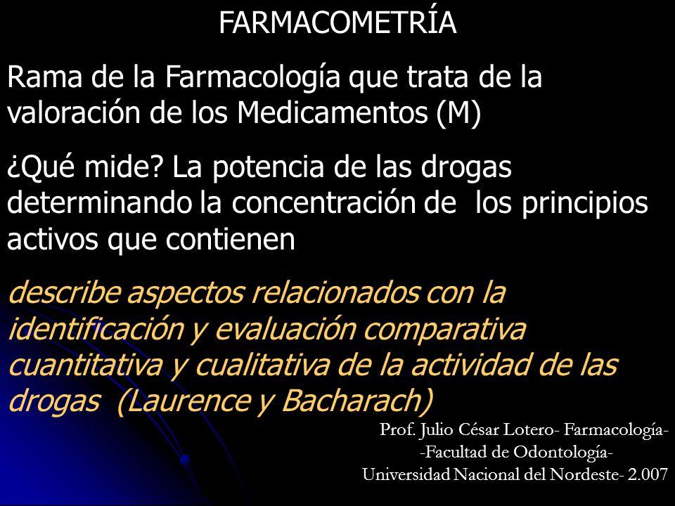 FARMACOMETRÍA Rama de la Farmacología que trata de la valoración de los Medicamentos (M) ¿Qué mide? La potencia de las drogas determinando la concentr