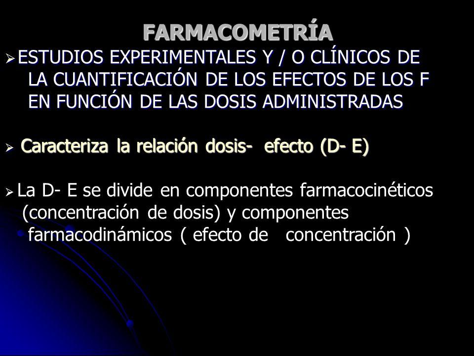 FARMACOMETRÍA ESTUDIOS EXPERIMENTALES Y / O CLÍNICOS DE ESTUDIOS EXPERIMENTALES Y / O CLÍNICOS DE LA CUANTIFICACIÓN DE LOS EFECTOS DE LOS F LA CUANTIFICACIÓN DE LOS EFECTOS DE LOS F EN FUNCIÓN DE LAS DOSIS ADMINISTRADAS EN FUNCIÓN DE LAS DOSIS ADMINISTRADAS Caracteriza la relación dosis- efecto (D- E) Caracteriza la relación dosis- efecto (D- E) La D- E se divide en componentes farmacocinéticos (concentración de dosis) y componentes farmacodinámicos ( efecto de concentración )