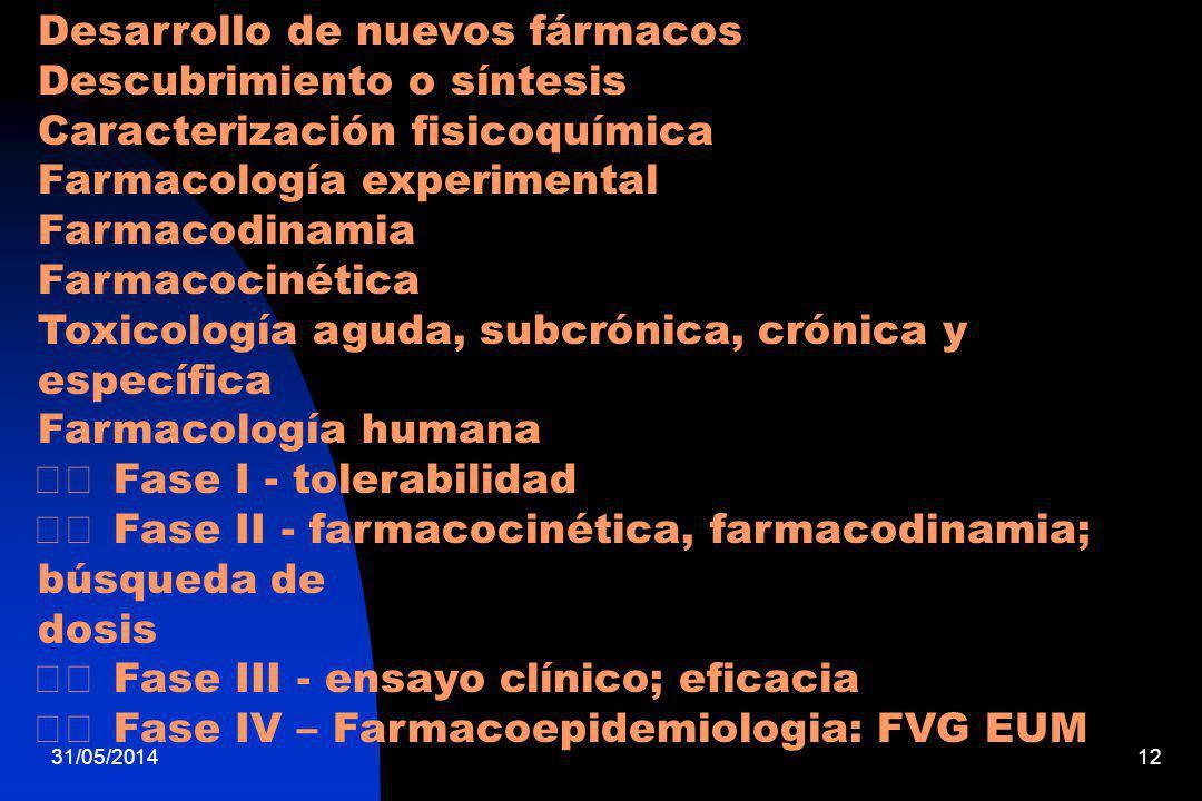 31/05/201412 Desarrollo de nuevos fármacos Descubrimiento o síntesis Caracterización fisicoquímica Farmacología experimental Farmacodinamia Farmacocin