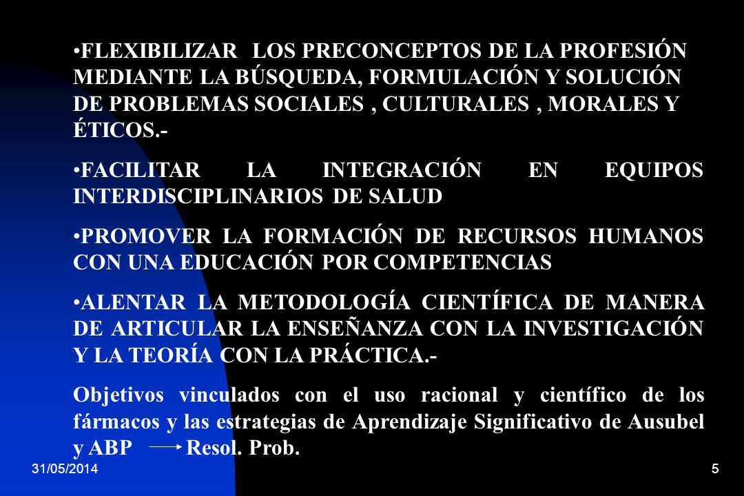 31/05/20145 FLEXIBILIZAR LOS PRECONCEPTOS DE LA PROFESIÓN MEDIANTE LA BÚSQUEDA, FORMULACIÓN Y SOLUCIÓN DE PROBLEMAS SOCIALES, CULTURALES, MORALES Y ÉT
