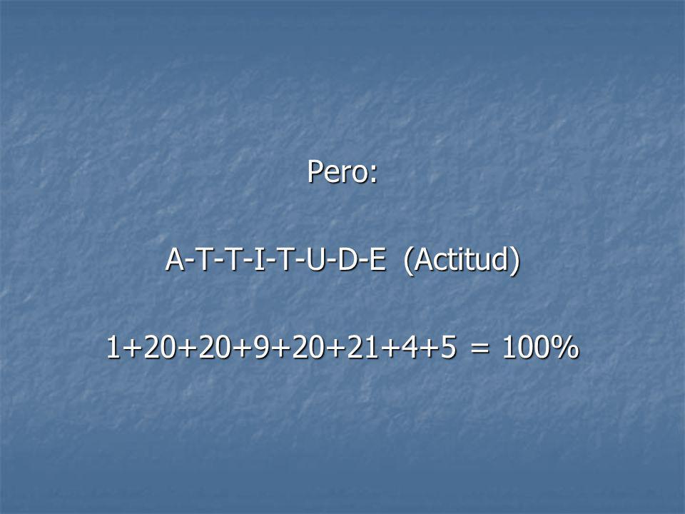Y: K-N-O-W-L-E-D-G-E (Conocimiento) 11+14+15+23+12+5+4+7+5 = 96%