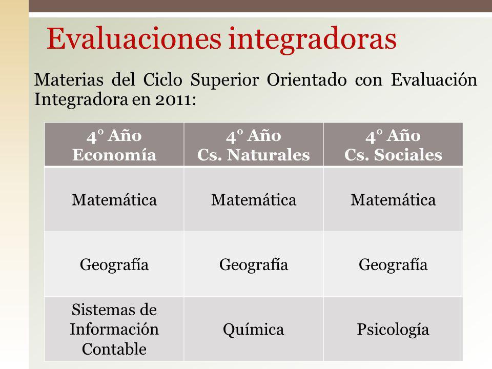 Evaluaciones integradoras Materias del Ciclo Superior Orientado con Evaluación Integradora en 2011: 4° Año Economía 4° Año Cs. Naturales 4° Año Cs. So