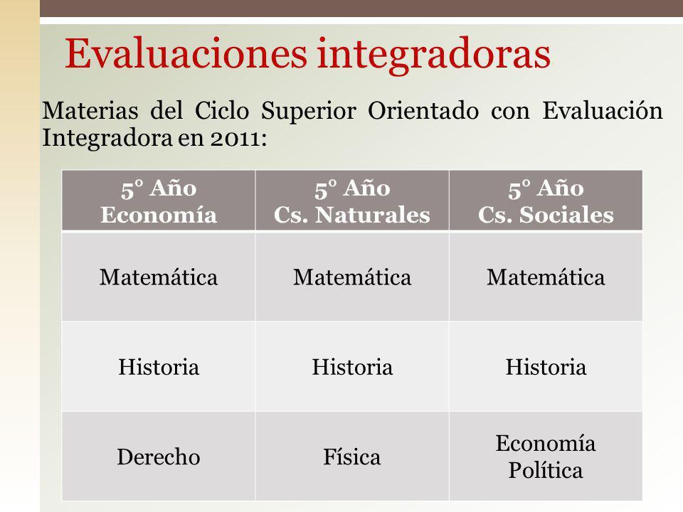 Evaluaciones integradoras Materias del Ciclo Superior Orientado con Evaluación Integradora en 2011: 5° Año Economía 5° Año Cs. Naturales 5° Año Cs. So