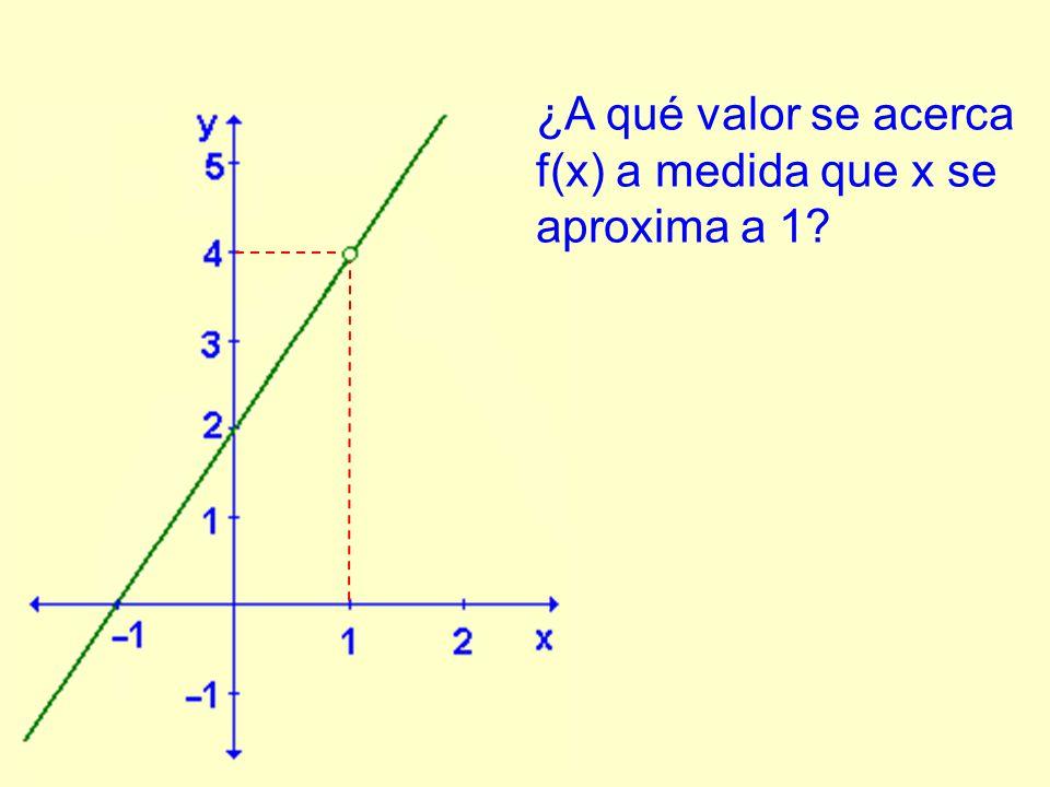 ¿A qué valor se acerca f(x) a medida que x se aproxima a 1?