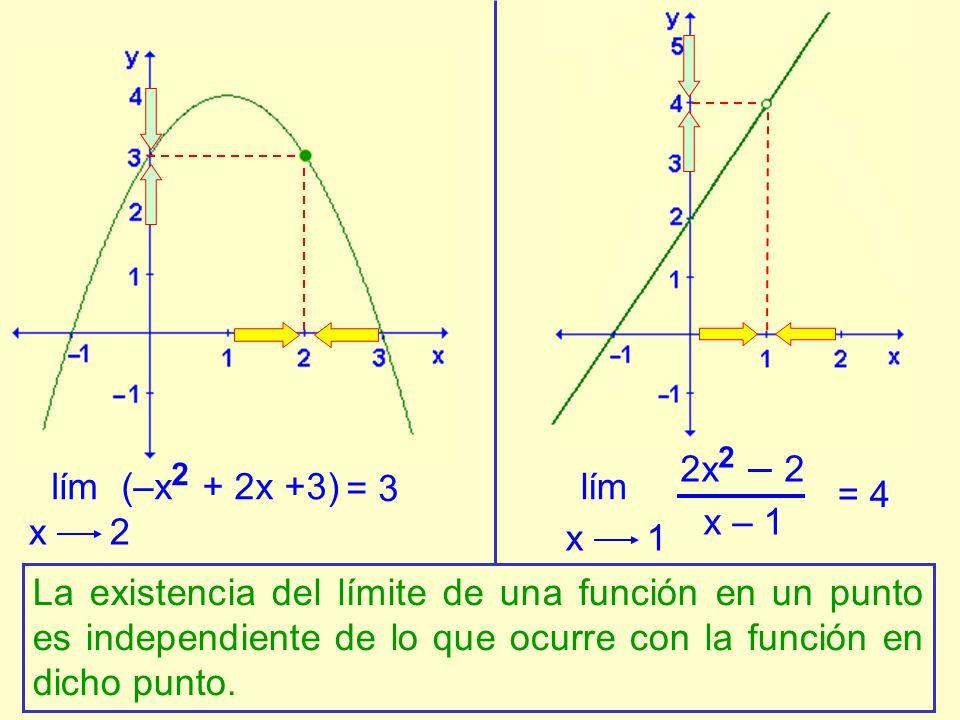 lím (–x 2 + 2x +3) x 2 = 3 x 1 = 4 lím 2x 2 – 2 x – 1 La existencia del límite de una función en un punto es independiente de lo que ocurre con la función en dicho punto.