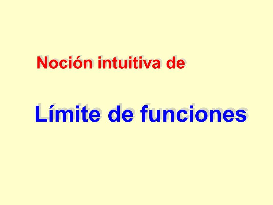 Límite de funciones Noción intuitiva de