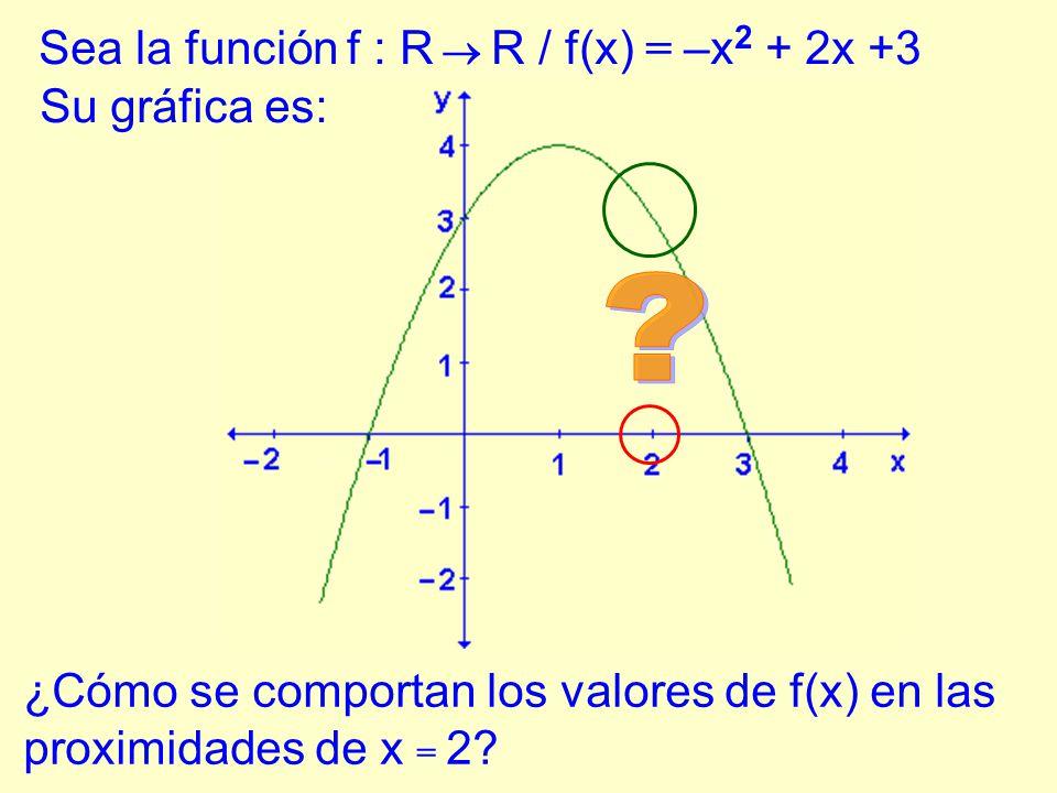 Sea la función f : R R / f(x) = –x 2 + 2x +3 Su gráfica es: ¿Cómo se comportan los valores de f(x) en las proximidades de x = 2?