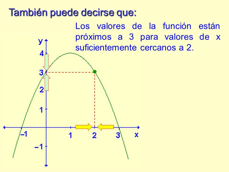 También puede expresarse: El límite de la función f(x) = (–x 2 + 2x +3) es 3 cuando x tiende a 2.