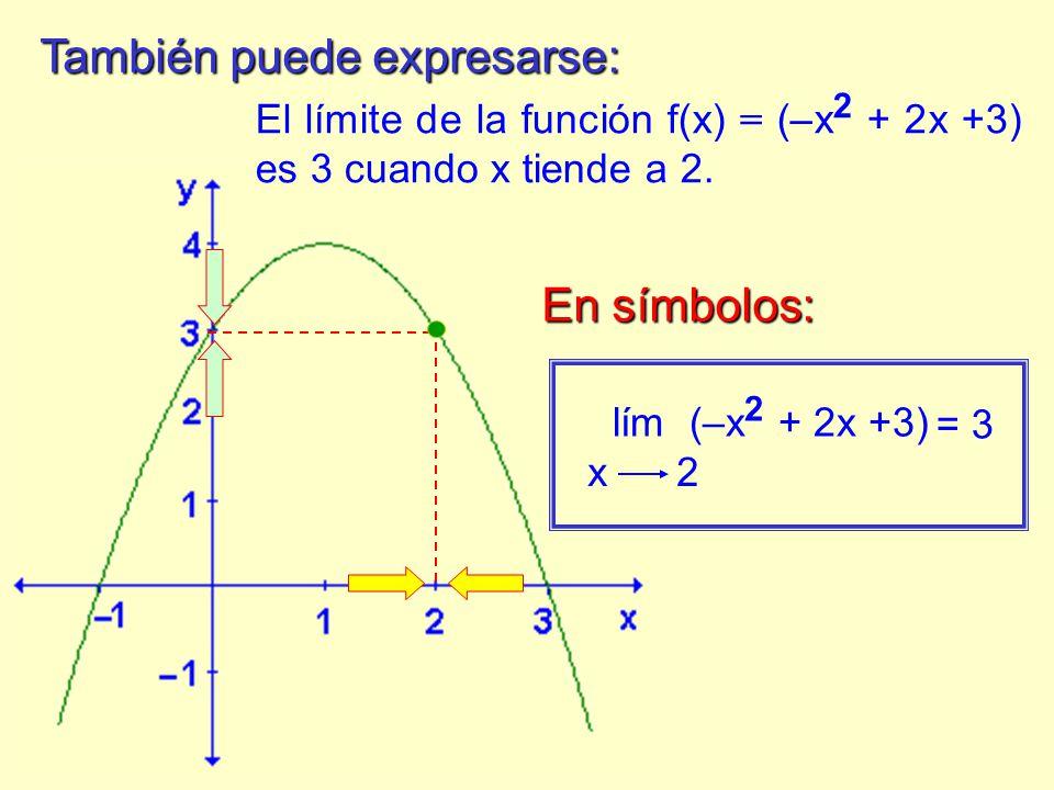 Sea la función f(x) = 2x 2 – 2 x – 1 Dominio: D = { x / x R x 1 } ¿ Cómo se comportan los valores de f(x) en las proximidades de x = 1?