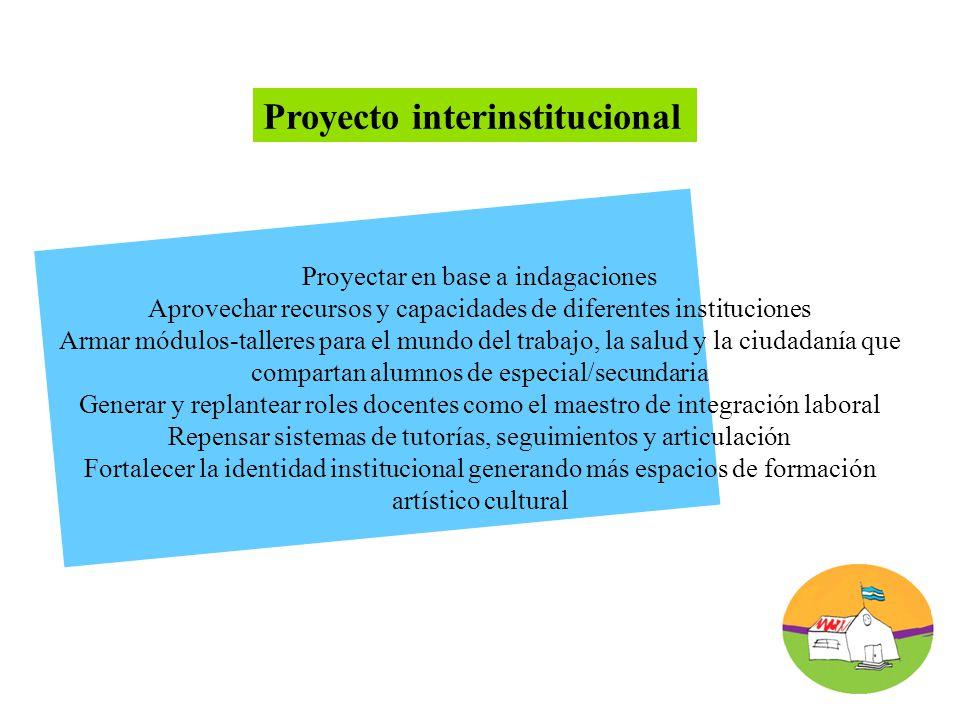 Proyecto interinstitucional Proyectar en base a indagaciones Aprovechar recursos y capacidades de diferentes instituciones Armar módulos-talleres para