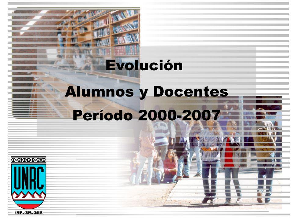 Evolución Alumnos-Ciencias Exactas; Físico-Químicas y Naturales Tabla 2-1 Fuente: SIAL-UNRC- Datos referidos a cada Ciclo Académico de cada año