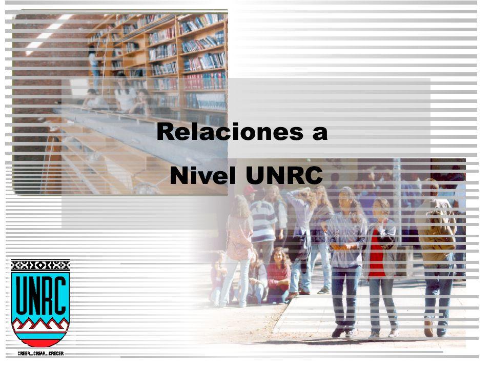 Relaciones a Nivel UNRC