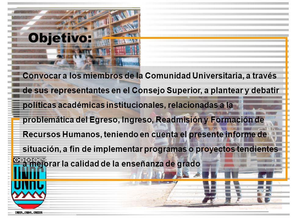 Fuente: SIAL-UNRC- Datos referidos a cada Ciclo Académico de cada año Evolución Alumnos Universidad Nacional de Río Cuarto Tabla 1