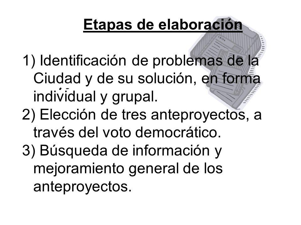 Etapas de elaboración 1) Identificación de problemas de la Ciudad y de su solución, en forma individual y grupal. 2) Elección de tres anteproyectos, a