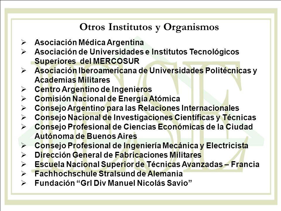 Otros Institutos y Organismos Asociación Médica Argentina Asociación de Universidades e Institutos Tecnológicos Superiores del MERCOSUR Asociación Ibe