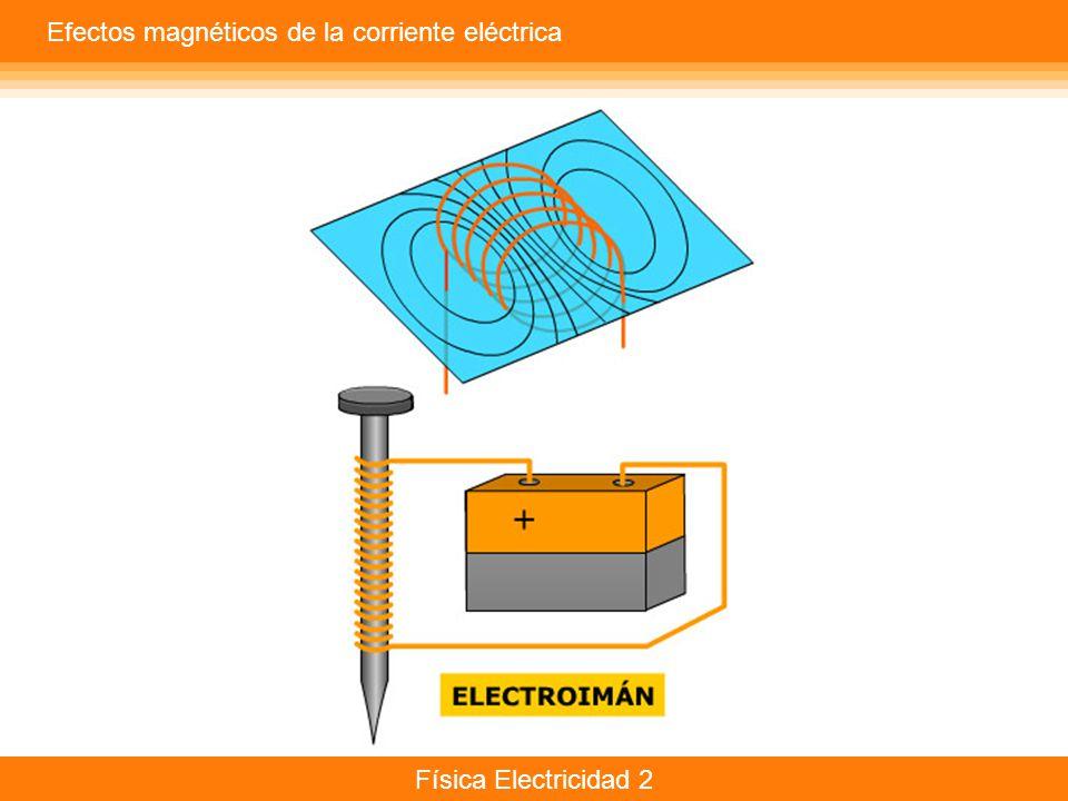 Física Electricidad 2 Efectos magnéticos de la corriente eléctrica