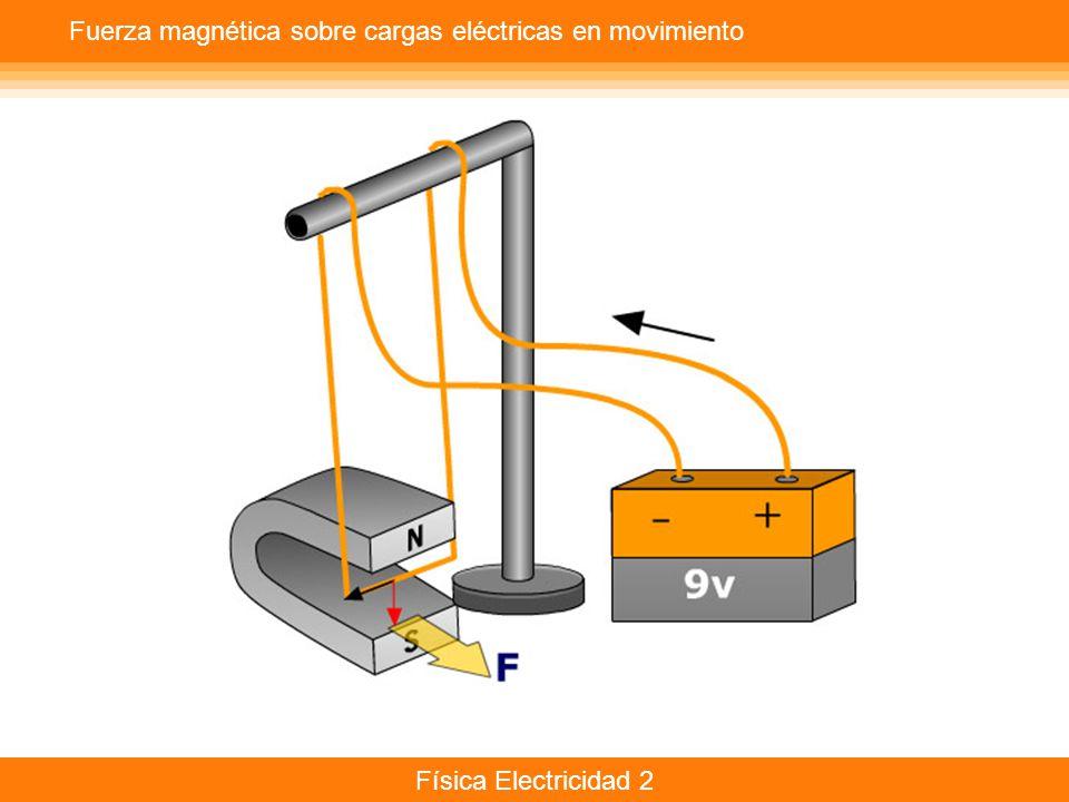 Física Electricidad 2 Fuerza magnética sobre cargas eléctricas en movimiento