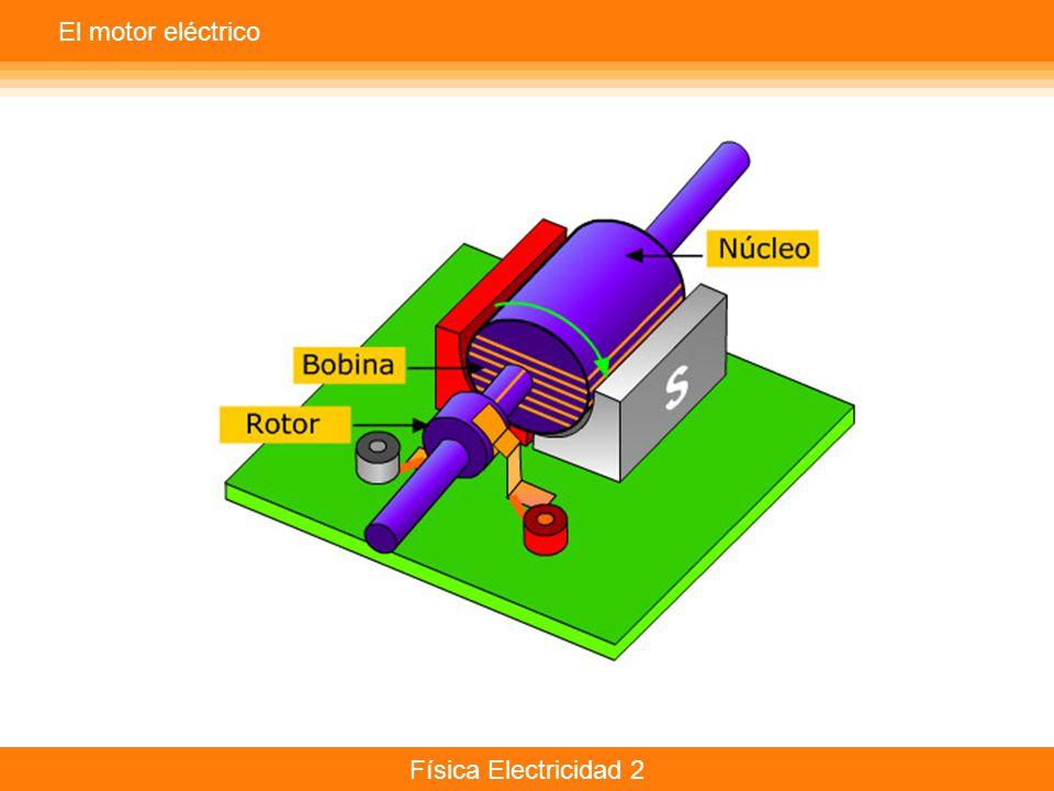 Física Electricidad 2 El motor eléctrico
