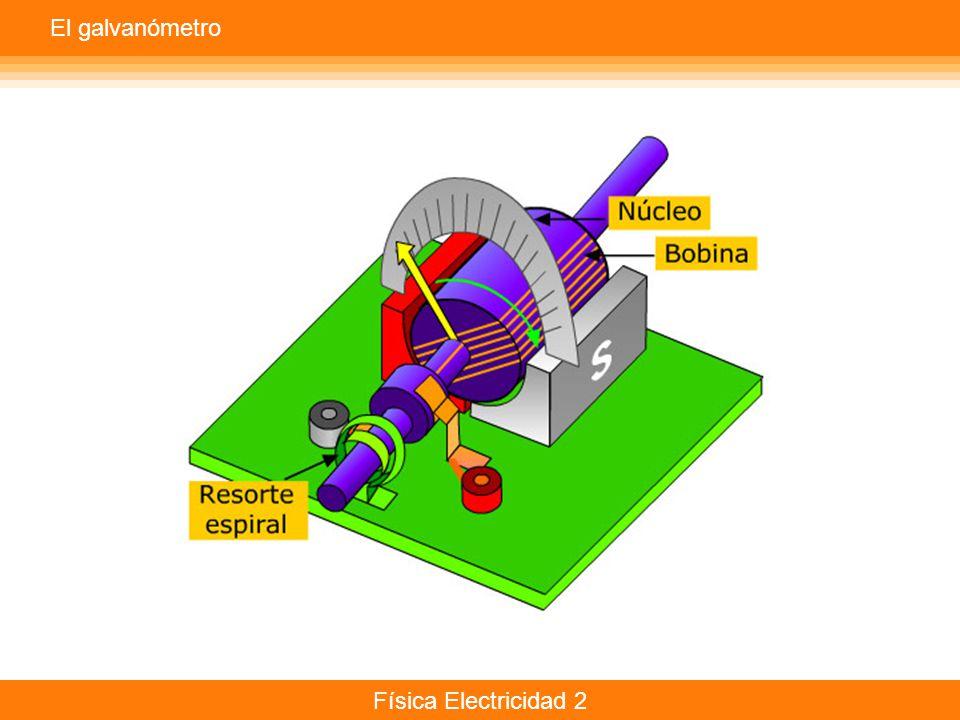 Física Electricidad 2 El galvanómetro
