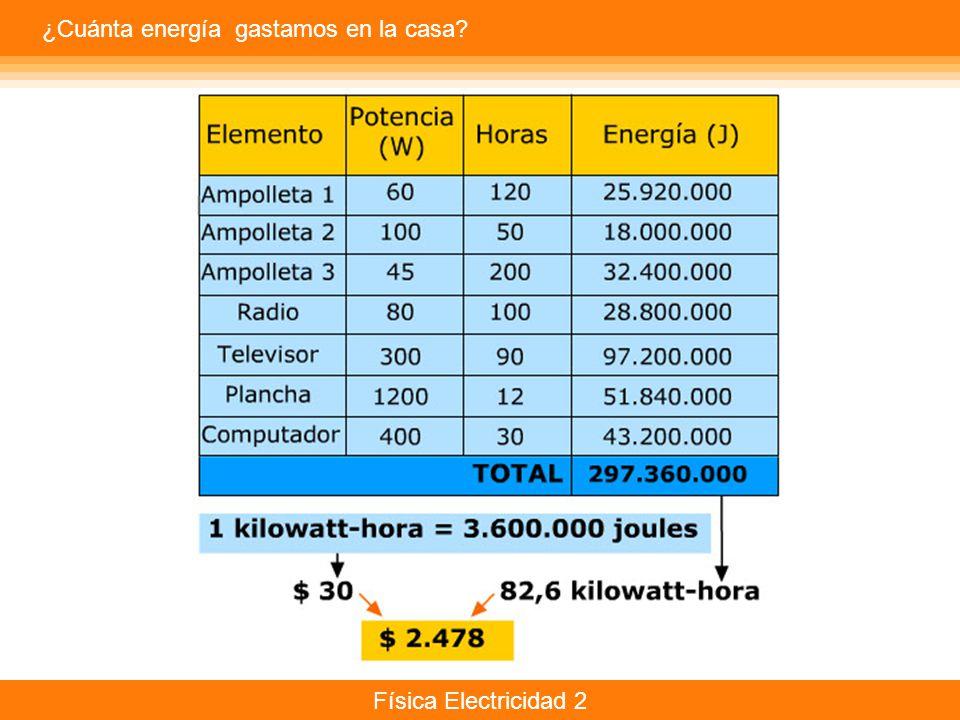 Física Electricidad 2 ¿Cuánta energía gastamos en la casa?