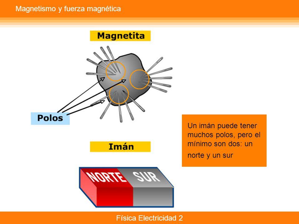 Física Electricidad 2 Un imán puede tener muchos polos, pero el mínimo son dos: un norte y un sur Magnetismo y fuerza magnética