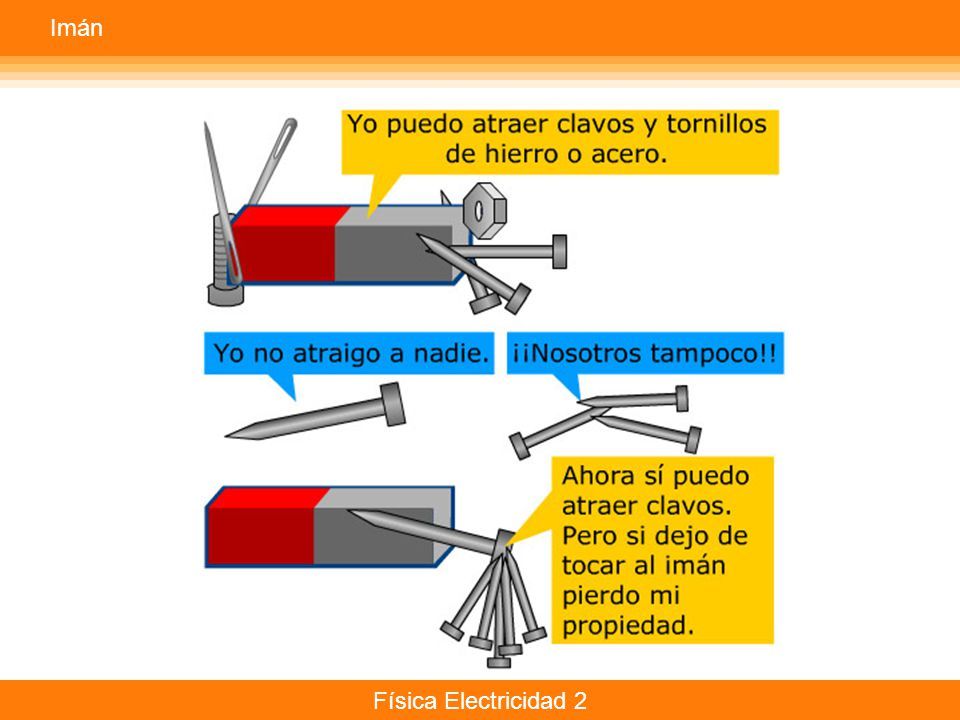 Física Electricidad 2 Imán