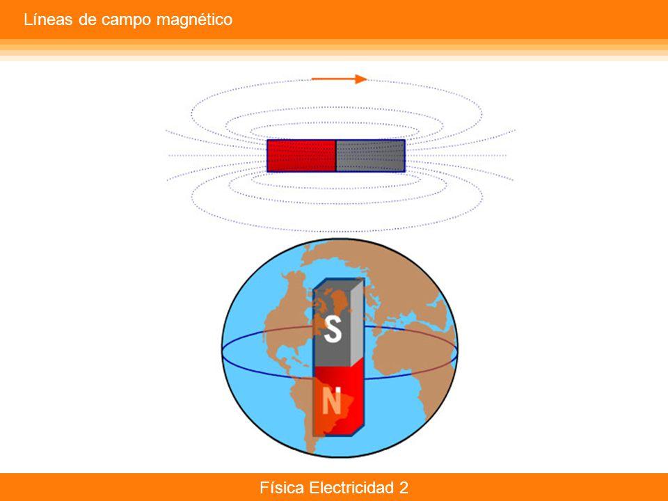 Física Electricidad 2 Corriente eléctrica sobre un conductor en movimiento respecto de un campo magnético