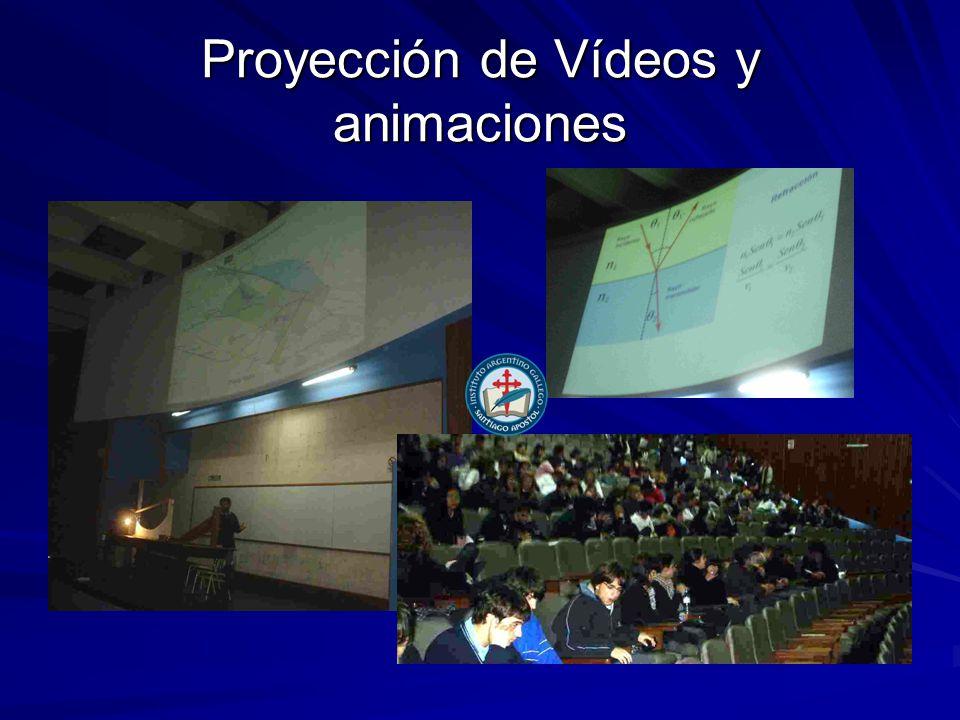 Proyección de Vídeos y animaciones