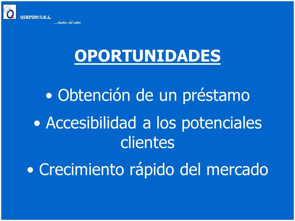 OPORTUNIDADES Obtención de un préstamo Accesibilidad a los potenciales clientes Crecimiento rápido del mercado QUEPIDO S.R.l. … dueños del sabor