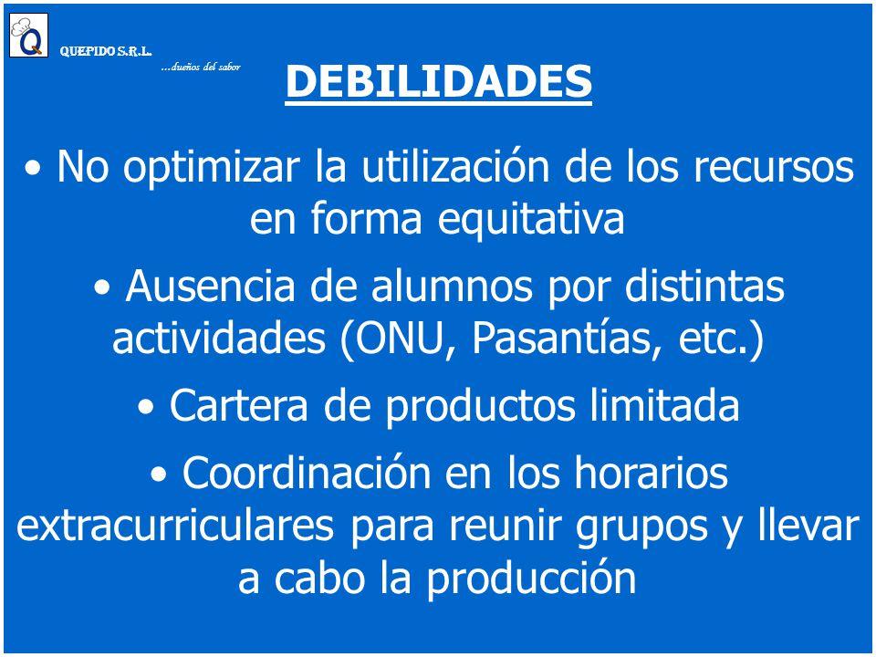 DEBILIDADES No optimizar la utilización de los recursos en forma equitativa Ausencia de alumnos por distintas actividades (ONU, Pasantías, etc.) Carte