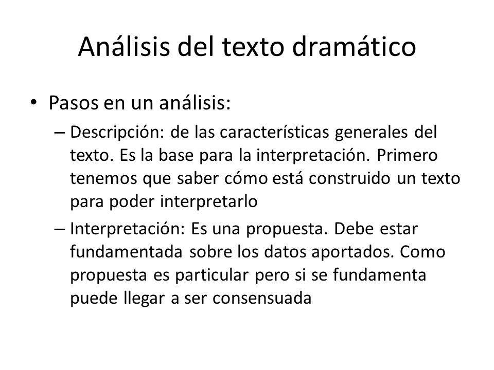 Análisis del texto dramático Pasos en un análisis: – Descripción: de las características generales del texto. Es la base para la interpretación. Prime