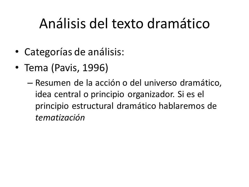Análisis del texto dramático Categorías de análisis: Tema (Pavis, 1996) – Resumen de la acción o del universo dramático, idea central o principio orga