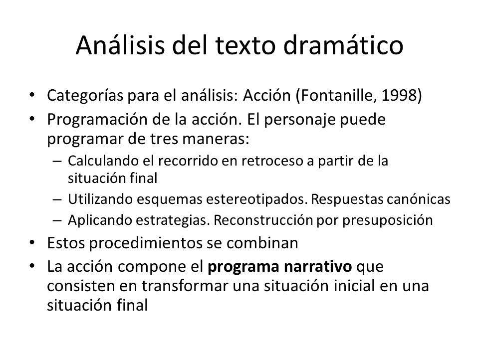 Análisis del texto dramático Categorías para el análisis: Acción (Fontanille, 1998) Programación de la acción. El personaje puede programar de tres ma