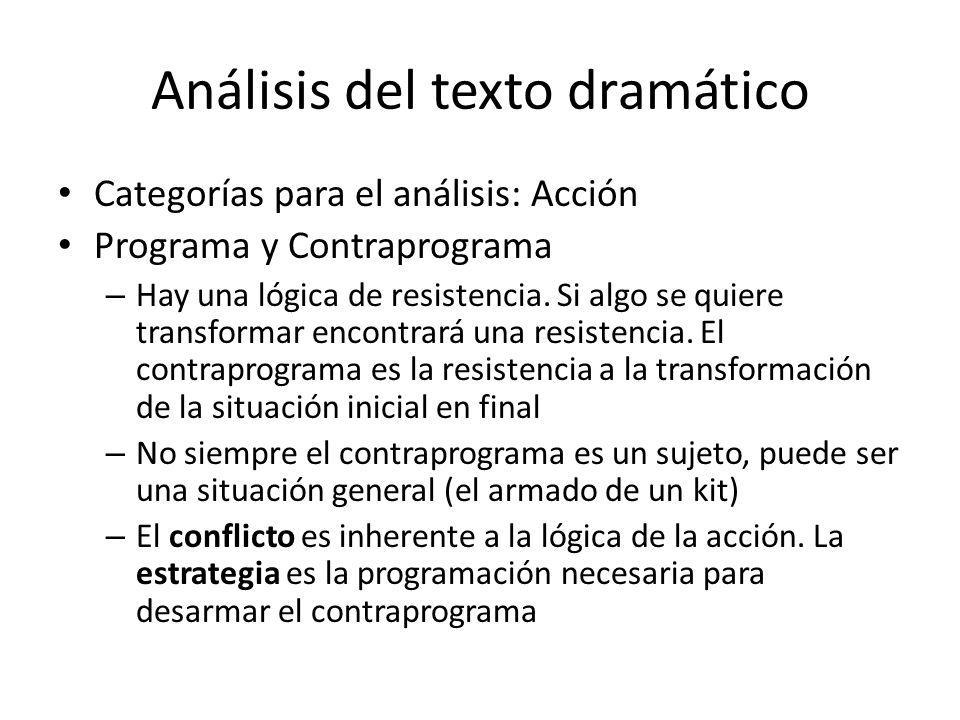 Análisis del texto dramático Categorías para el análisis: Acción Programa y Contraprograma – Hay una lógica de resistencia. Si algo se quiere transfor