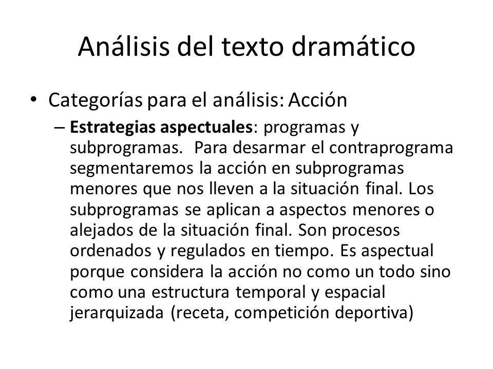 Análisis del texto dramático Categorías para el análisis: Acción – Estrategias aspectuales: programas y subprogramas. Para desarmar el contraprograma