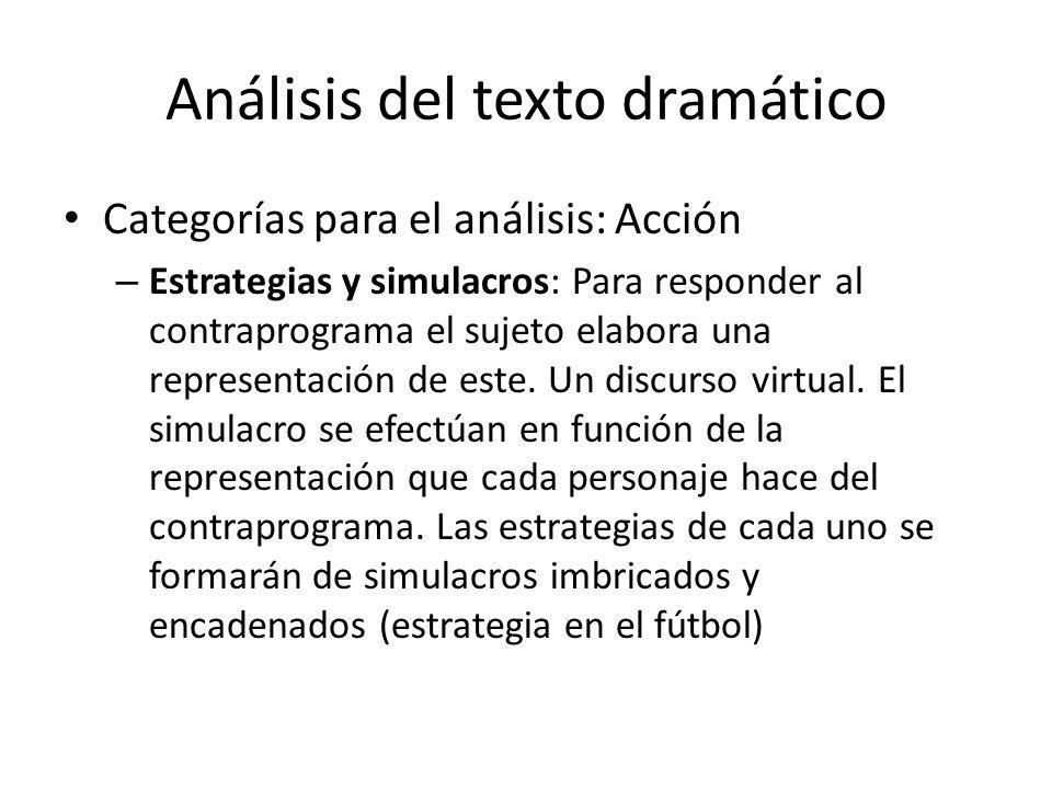 Análisis del texto dramático Categorías para el análisis: Acción – Estrategias y simulacros: Para responder al contraprograma el sujeto elabora una re