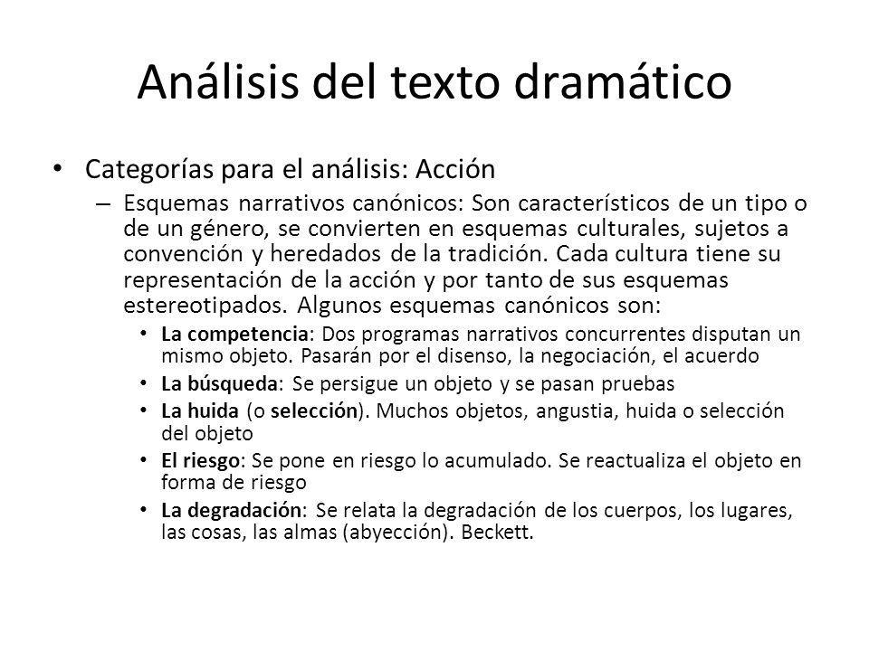 Análisis del texto dramático Categorías para el análisis: Acción – Esquemas narrativos canónicos: Son característicos de un tipo o de un género, se co