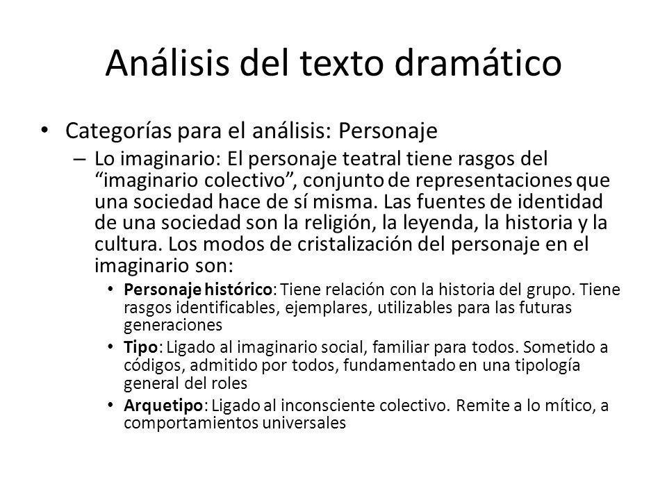 Análisis del texto dramático Categorías para el análisis: Personaje – Lo imaginario: El personaje teatral tiene rasgos del imaginario colectivo, conju