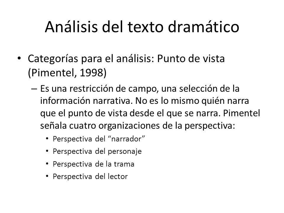 Análisis del texto dramático Categorías para el análisis: Punto de vista (Pimentel, 1998) – Es una restricción de campo, una selección de la informaci