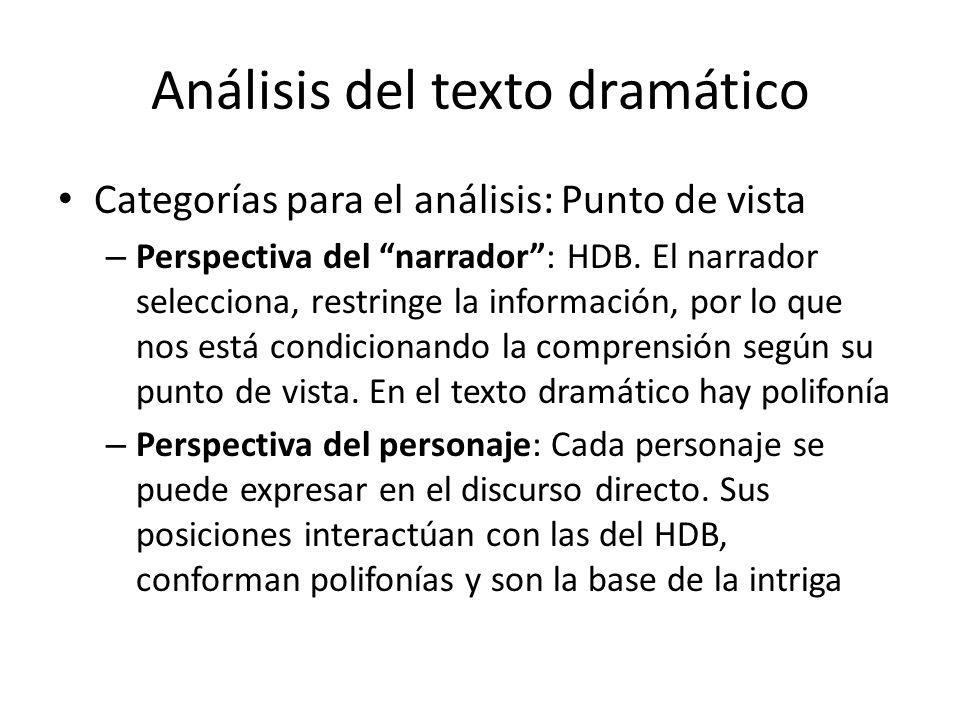 Análisis del texto dramático Categorías para el análisis: Punto de vista – Perspectiva del narrador: HDB. El narrador selecciona, restringe la informa