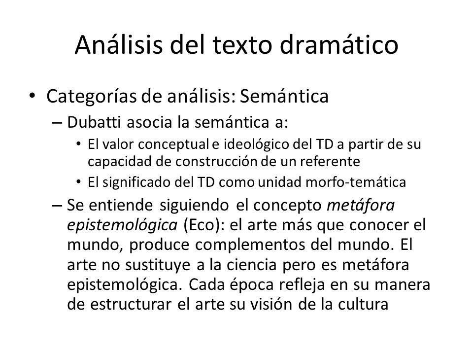 Análisis del texto dramático Categorías de análisis: Semántica – Dubatti asocia la semántica a: El valor conceptual e ideológico del TD a partir de su