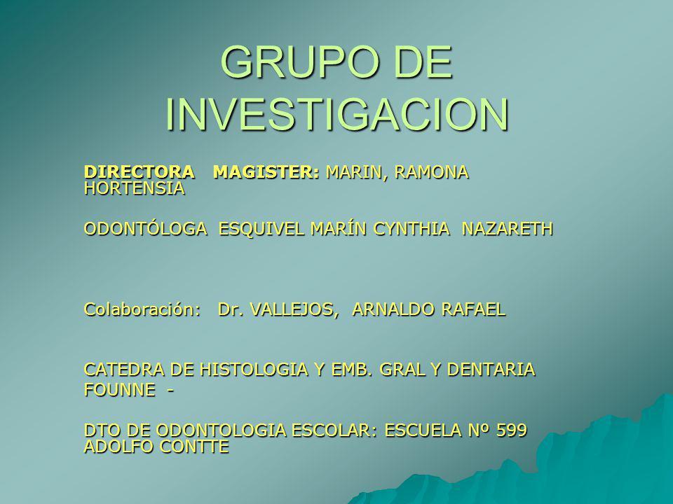 GRUPO DE INVESTIGACION DIRECTORA MAGISTER: MARIN, RAMONA HORTENSIA ODONTÓLOGA ESQUIVEL MARÍN CYNTHIA NAZARETH Colaboración: Dr. VALLEJOS, ARNALDO RAFA