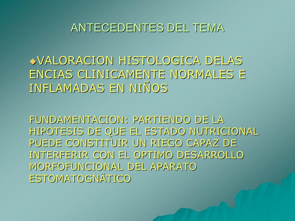 ANTECEDENTES DEL TEMA VALORACION HISTOLOGICA DELAS ENCIAS CLINICAMENTE NORMALES E INFLAMADAS EN NIÑOS VALORACION HISTOLOGICA DELAS ENCIAS CLINICAMENTE