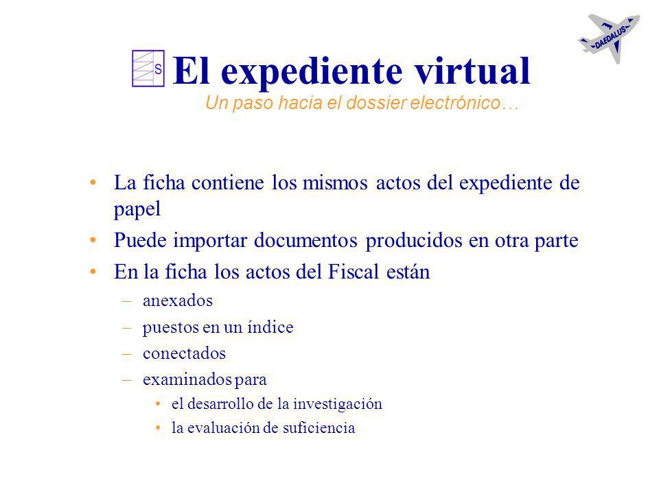 La ficha Es el expediente virtual Activa procedimientos Está compuesta por tablas Tiene ambientes Conecta los datos entre ellos Realiza controles La f