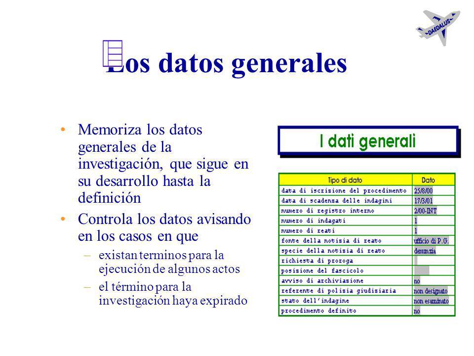 Las tablas Los colaboradores externos Las personas Los contactos Las cosas Las decisiones del juez El índice Los datos generales Los actos Los actos e