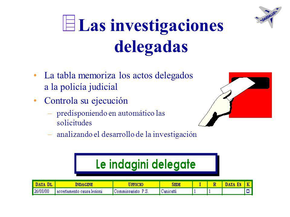 Los actos ejecutables La tabla memoriza los actos cuya ejecución ha sido delegada a la policía judicial Controla su ejecución –predisponiendo en autom