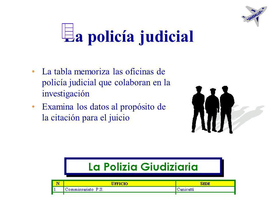 Las investigaciones delegadas La tabla memoriza los actos delegados a la policía judicial Controla su ejecución –predisponiendo en automático las soli