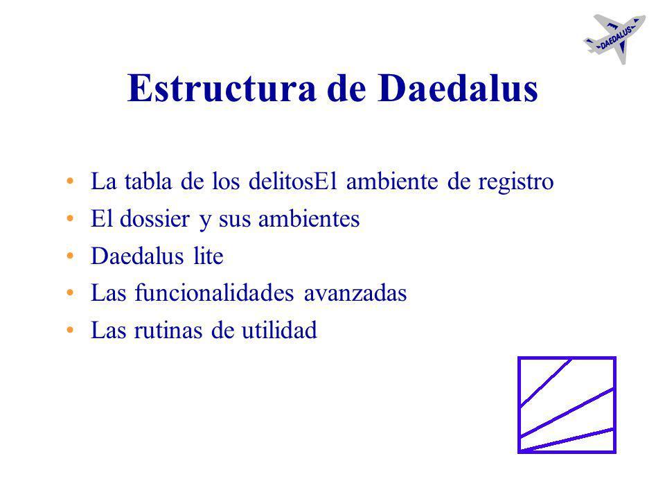 Modus operandi: i collaboratori En las Fiscalías es necesario hacer más rápida la actividad …sin sacrificar la calidad Daedalus permite a los colabora